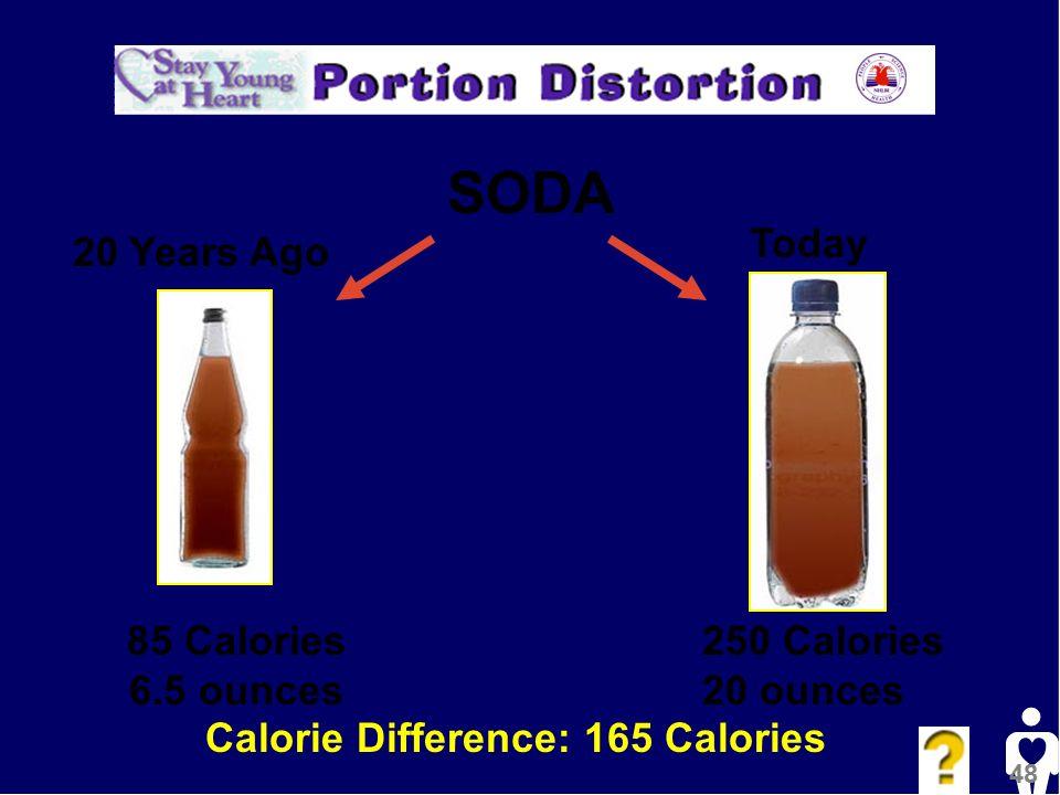 SODA 85 Calories 6.5 ounces 20 Years Ago Today 250 Calories 20 ounces Calorie Difference: 165 Calories 48
