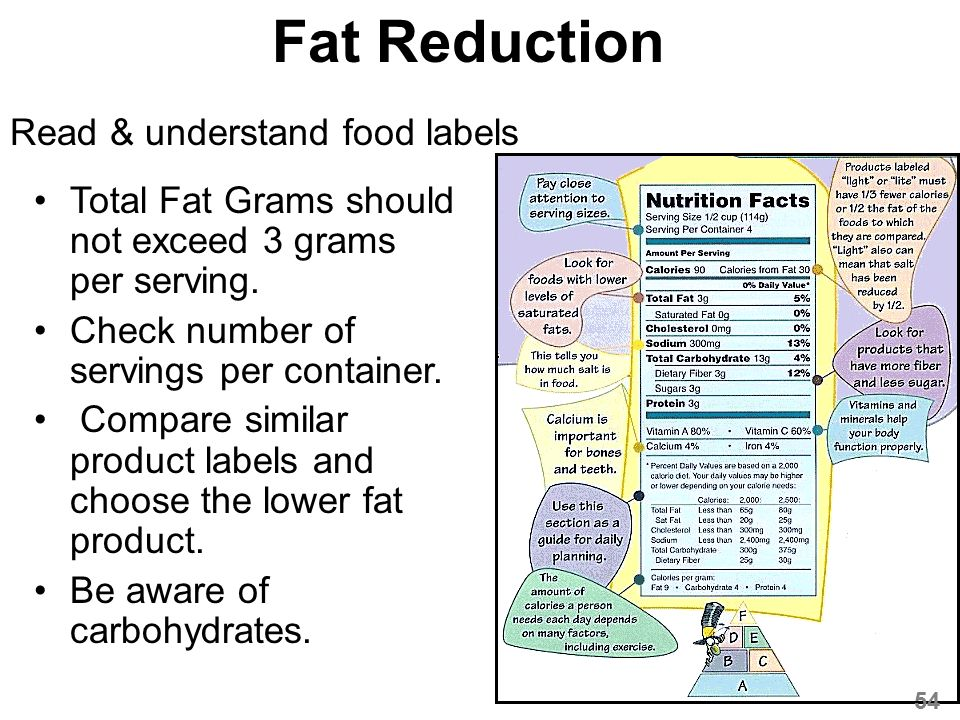 Fat Reduction Read & understand food labels Total Fat Grams should not exceed 3 grams per serving.