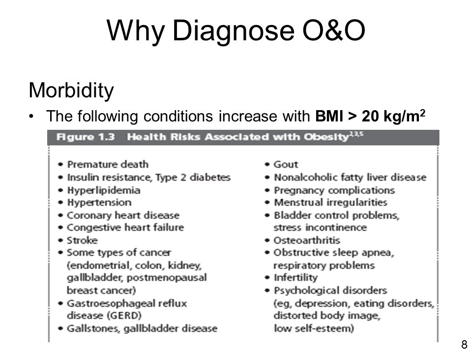 Why Diagnose O&O Morbidity The following conditions increase with BMI > 20 kg/m 2 8