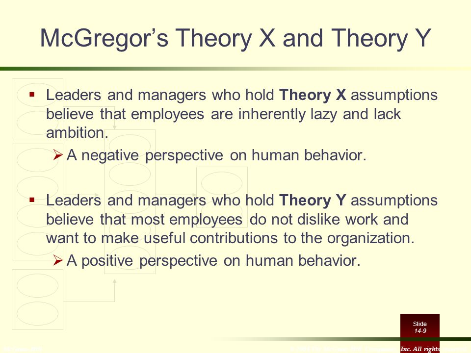 Slide 14-9 McGregor's Theory X and Theory Y  Leaders and managers who hold Theory X assumptions believe that employees are inherently lazy and lack a
