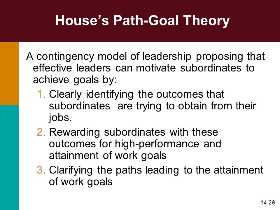 14-29 House's Path-Goal Theory A contingency model of leadership proposing that effective leaders can motivate subordinates to achieve goals by: 1.Clearly identifying the outcomes that subordinates are trying to obtain from their jobs.