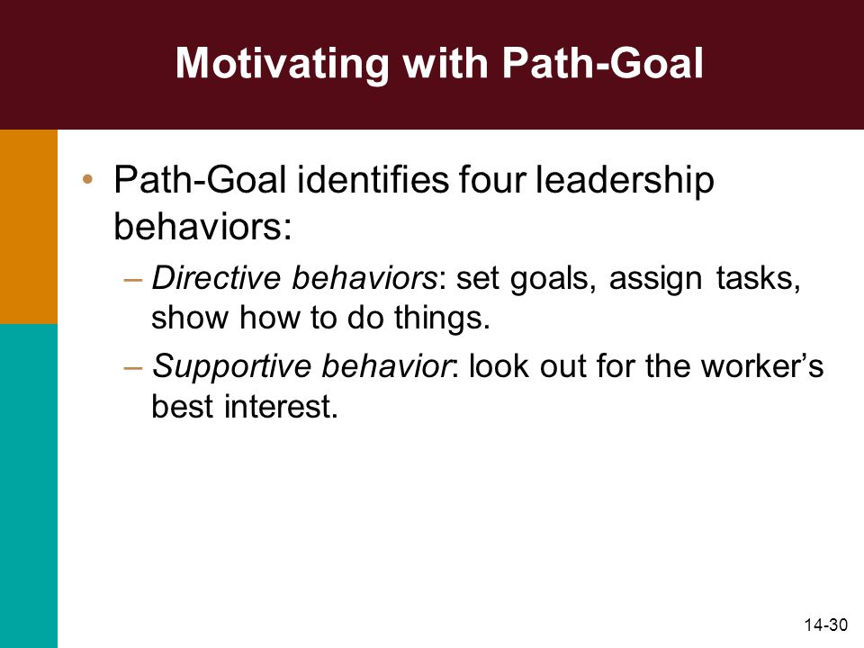 14-30 Motivating with Path-Goal Path-Goal identifies four leadership behaviors: –Directive behaviors: set goals, assign tasks, show how to do things.