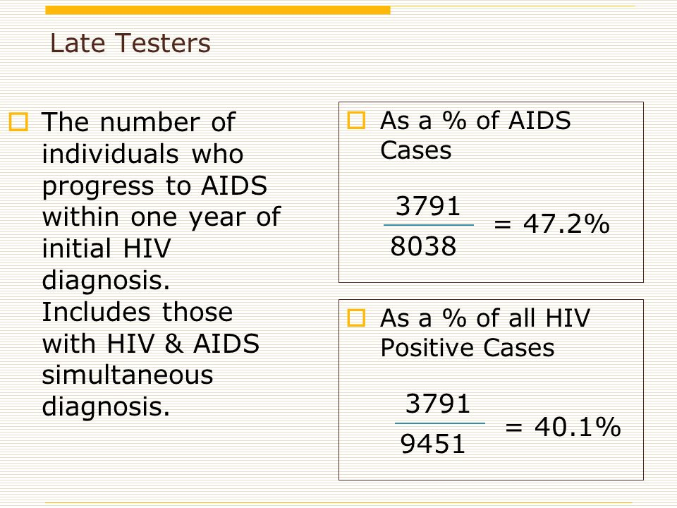 Late Testers  The number of individuals who progress to AIDS within one year of initial HIV diagnosis.