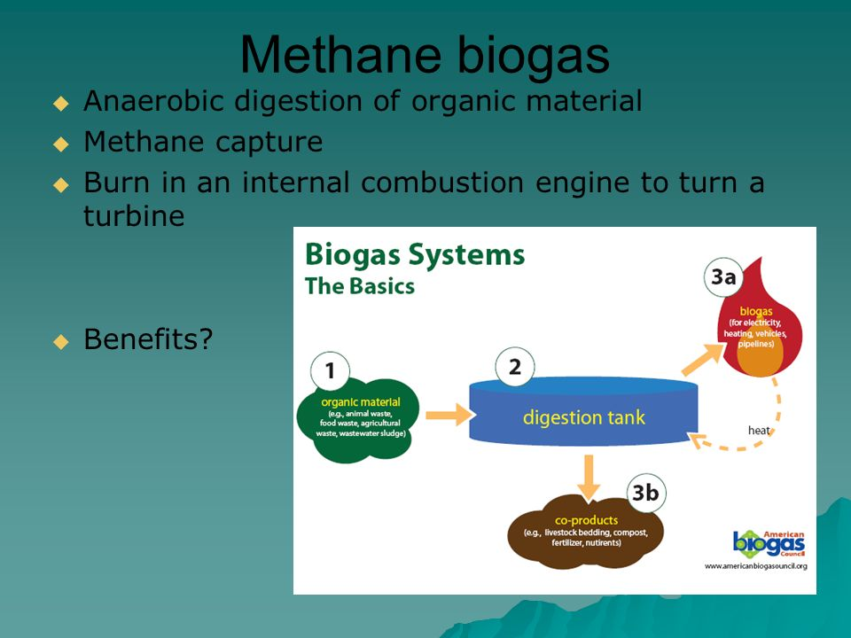 Methane biogas  Anaerobic digestion of organic material  Methane capture  Burn in an internal combustion engine to turn a turbine  Benefits
