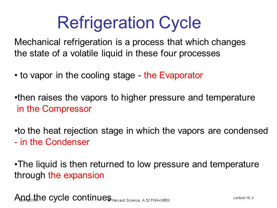 Spring 2006  Harvard Science, A 52 FHA+MBM Lecture 18, 4 Refrigeration Cycle Mechanical refrigeration is a process that which changes the state of a volatile liquid in these four processes to vapor in the cooling stage - the Evaporator then raises the vapors to higher pressure and temperature in the Compressor to the heat rejection stage in which the vapors are condensed - in the Condenser The liquid is then returned to low pressure and temperature through the expansion And the cycle continues