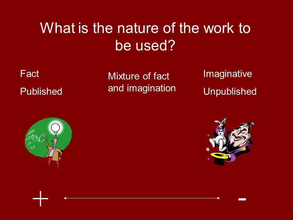 Fact Published Mixture of fact and imagination Imaginative Unpublished What is the nature of the work to be used.