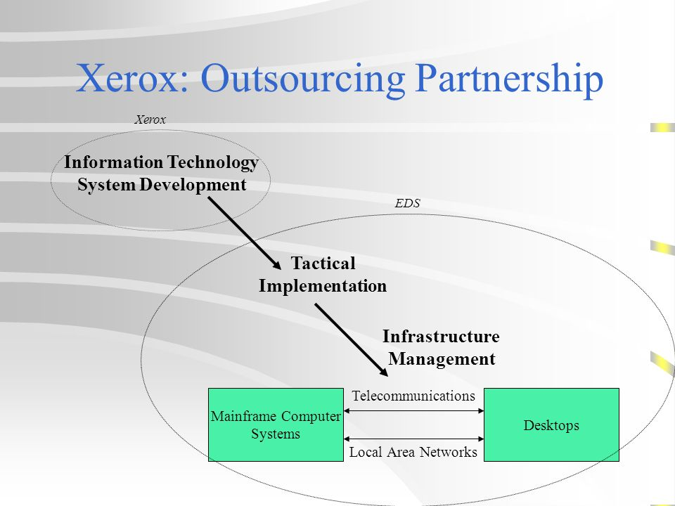 xerox case study solution Our document management technology and expertise ensure your business information stays accessible, flexible and secure whether it's in paper, digital or both, our document solutions and services help you get maximum information value while streamlining document processes.