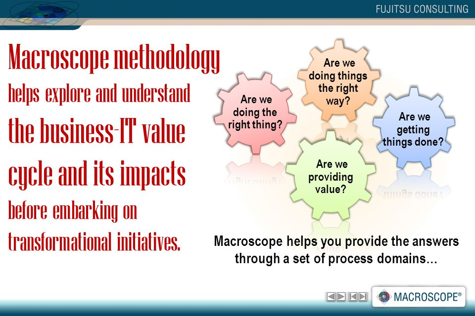 Macroscope methodology helps explore and understand the business-IT value cycle and its impacts before embarking on transformational initiatives.