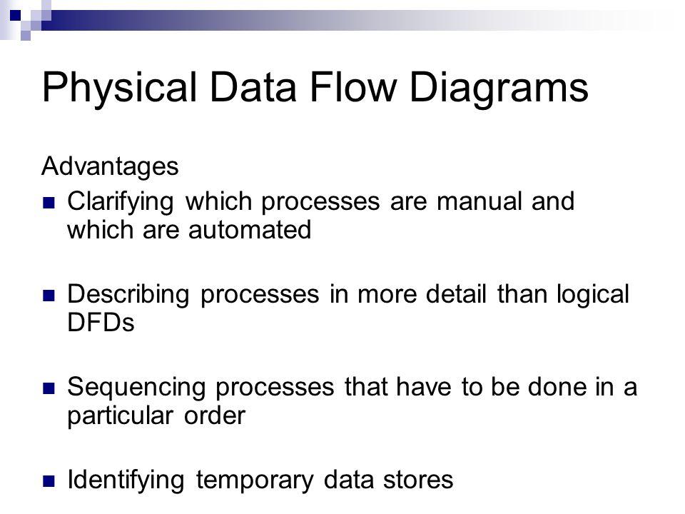 advantages of data flow diagram  .jebas, wiring diagram