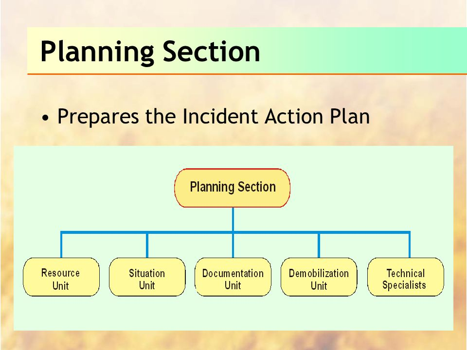 Incident Command System Introduction And Overview  Ppt Download