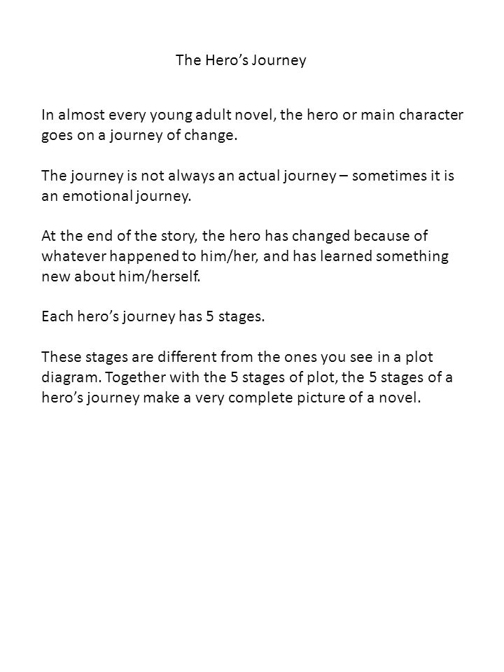 Write my essay journey