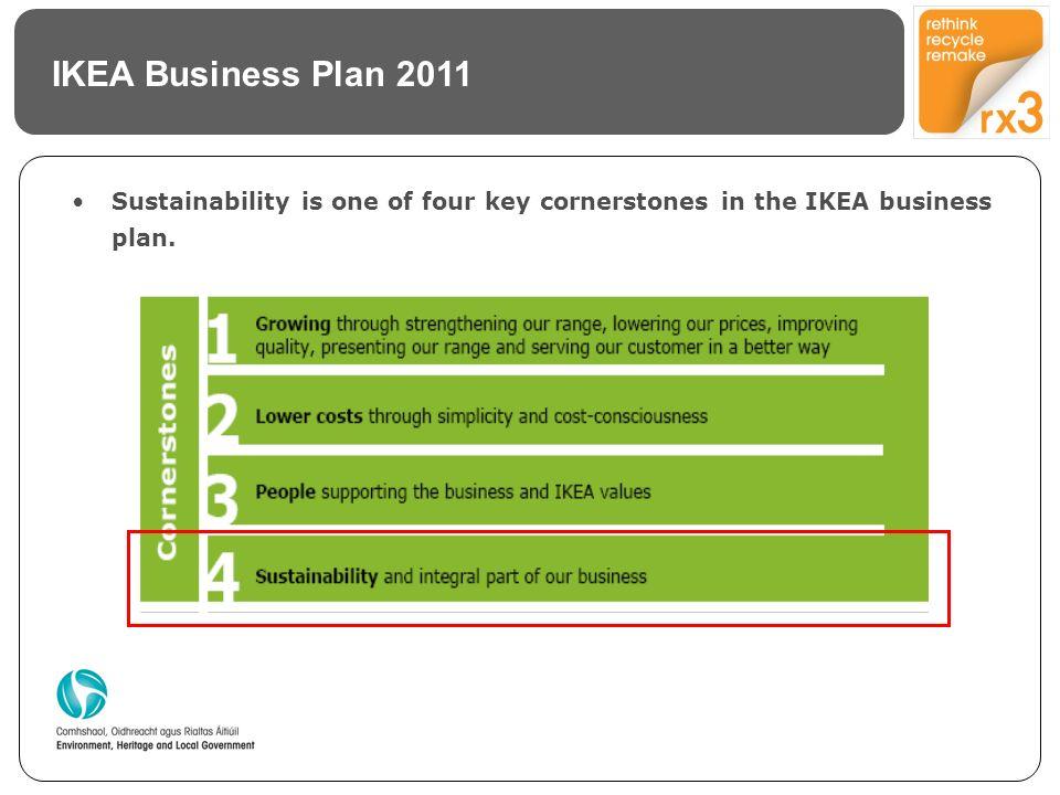 Ikea business plan