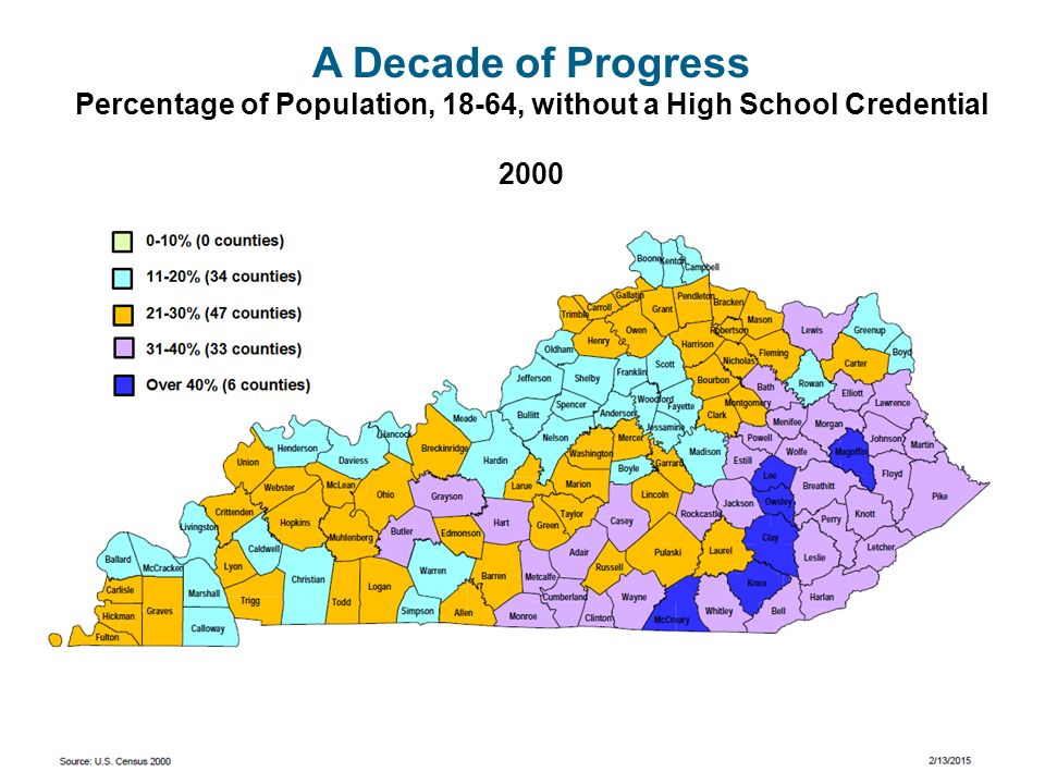 A Decade of Progress Percentage of Population, 18-64, without a High School Credential 2000