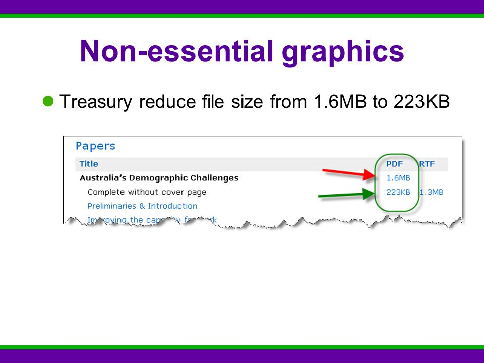 Non-essential graphics Treasury reduce file size from 1.6MB to 223KB