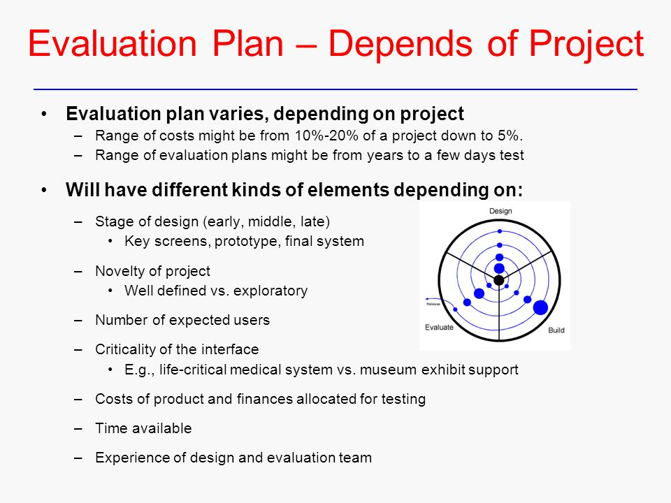 Evaluation Shneiderman and Plaisant Chapter 4 Introduction – Evaluation Plan