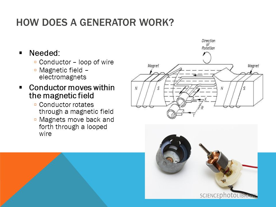 HOW DOES A GENERATOR WORK.