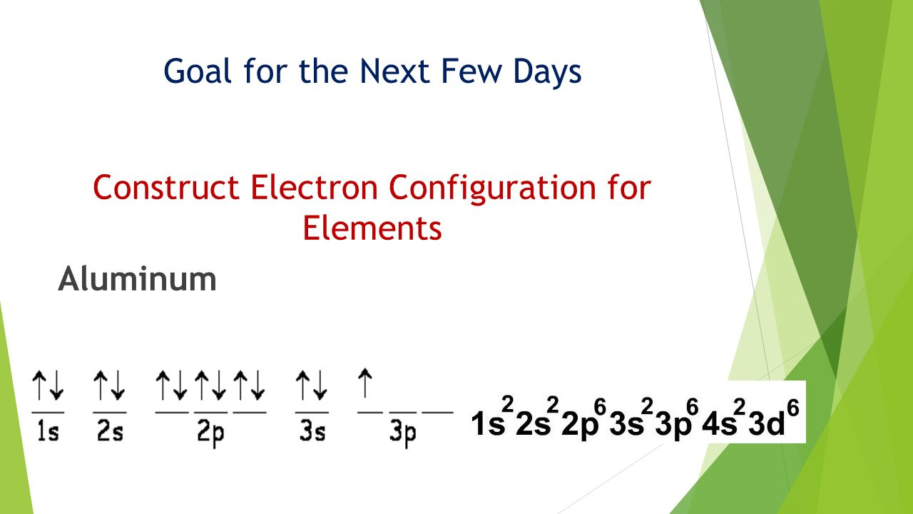 Electron configuration review worksheet answer key sisd
