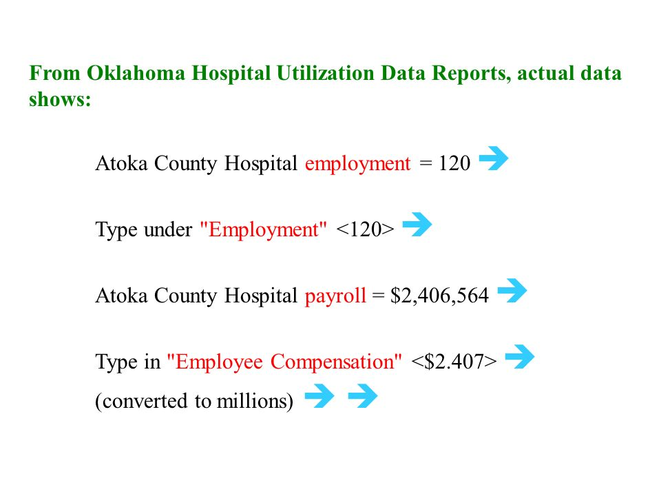 From Oklahoma Hospital Utilization Data Reports, actual data shows: Atoka County Hospital employment = 120  Type under Employment  Atoka County Hospital payroll = $2,406,564  Type in Employee Compensation  (converted to millions)  