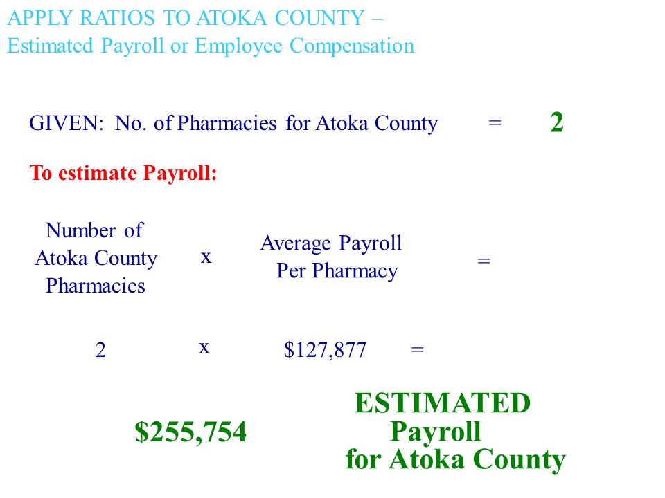 APPLY RATIOS TO ATOKA COUNTY – Estimated Payroll or Employee Compensation GIVEN: No.
