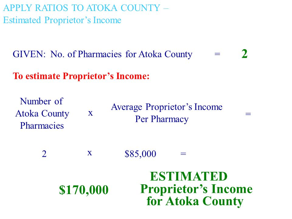 APPLY RATIOS TO ATOKA COUNTY – Estimated Proprietor's Income GIVEN: No.