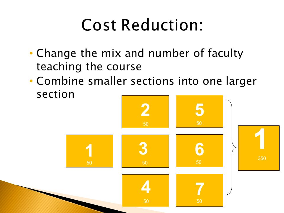 Change the mix and number of faculty teaching the course Combine smaller sections into one larger section