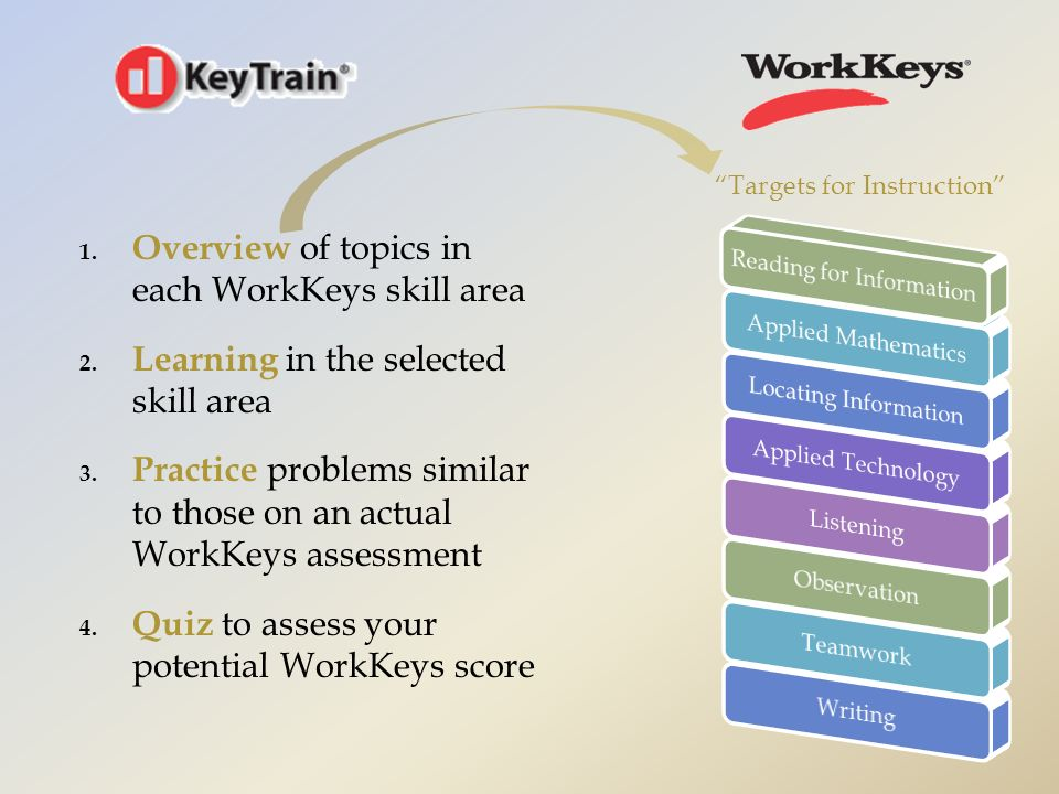 Targets for Instruction 1. Overview of topics in each WorkKeys skill area 2.