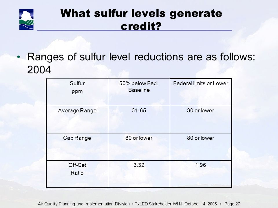 Air Quality Planning and Implementation Division TxLED Stakeholder WHJ: October 14, 2005 Page 27 What sulfur levels generate credit.