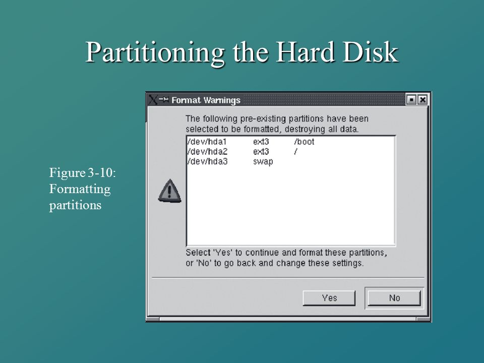 Partitioning the Hard Disk Figure 3-10: Formatting partitions