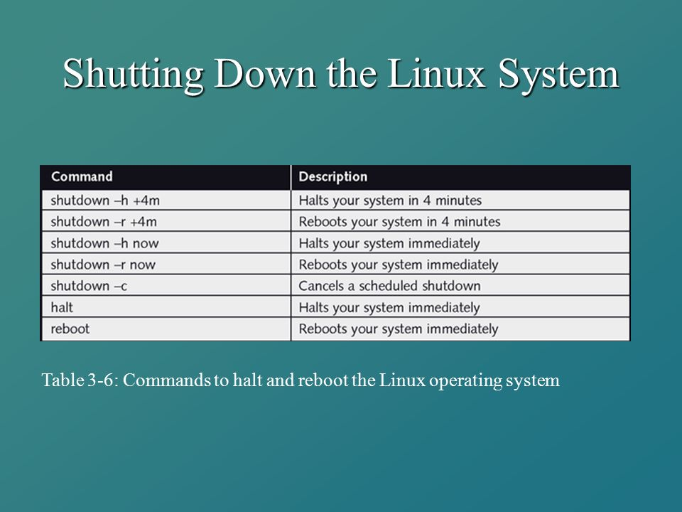 Shutting Down the Linux System Table 3-6: Commands to halt and reboot the Linux operating system