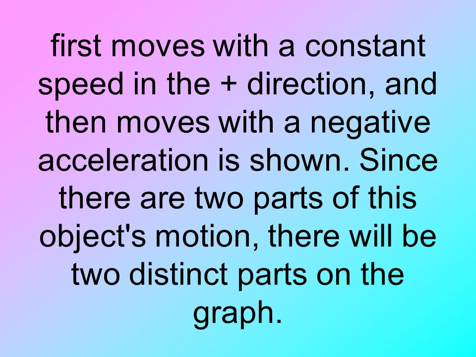 first moves with a constant speed in the + direction, and then moves with a negative acceleration is shown.