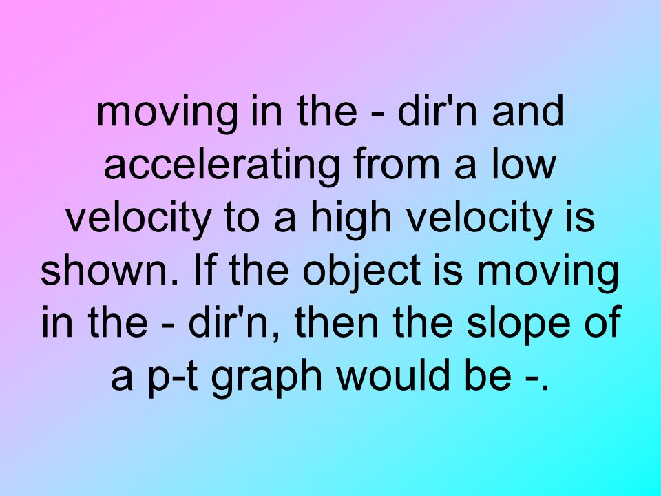 moving in the - dir n and accelerating from a low velocity to a high velocity is shown.