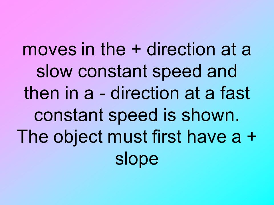 moves in the + direction at a slow constant speed and then in a - direction at a fast constant speed is shown.