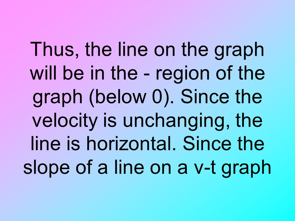Thus, the line on the graph will be in the - region of the graph (below 0).