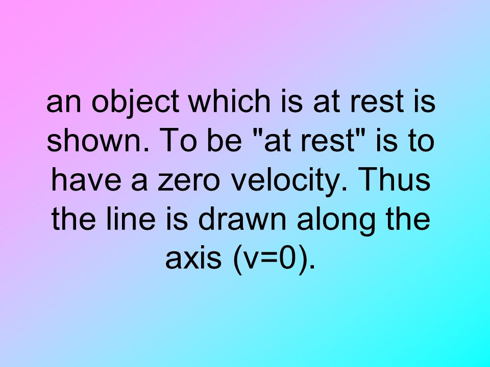 an object which is at rest is shown. To be at rest is to have a zero velocity.