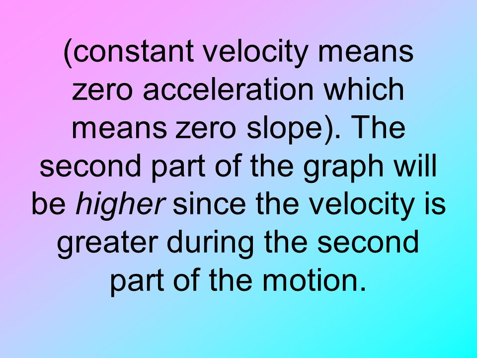 (constant velocity means zero acceleration which means zero slope).