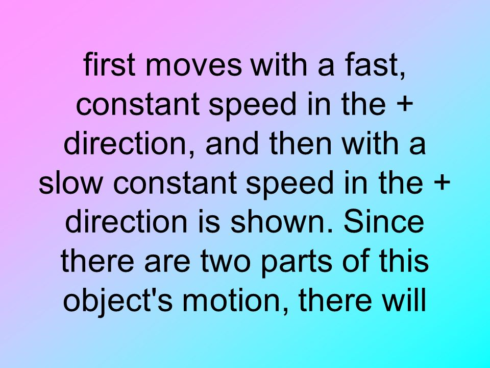 first moves with a fast, constant speed in the + direction, and then with a slow constant speed in the + direction is shown.