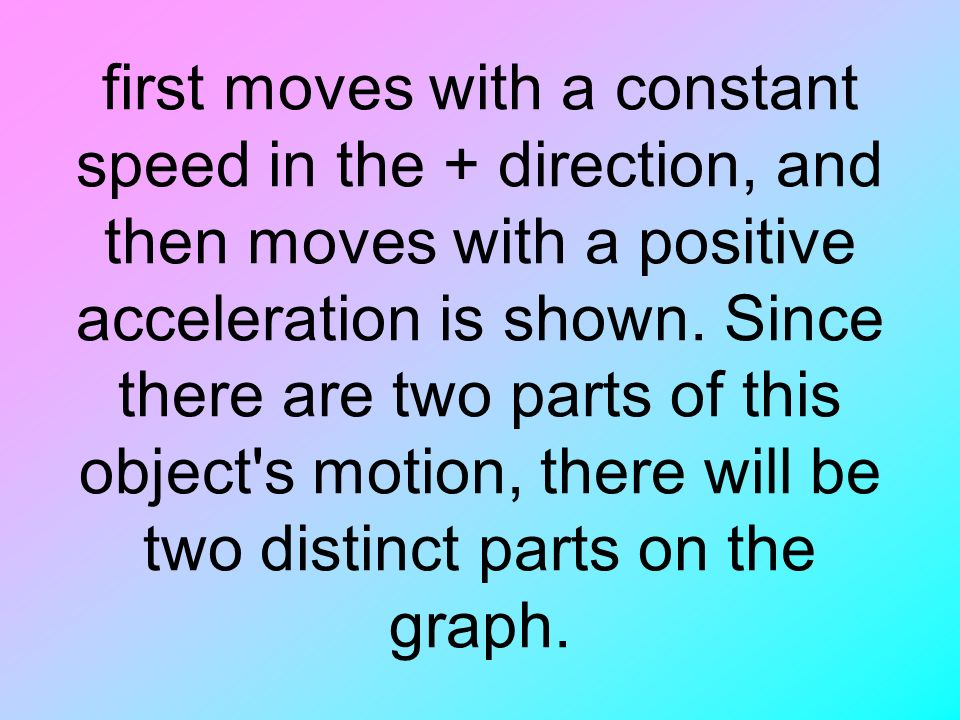 first moves with a constant speed in the + direction, and then moves with a positive acceleration is shown.