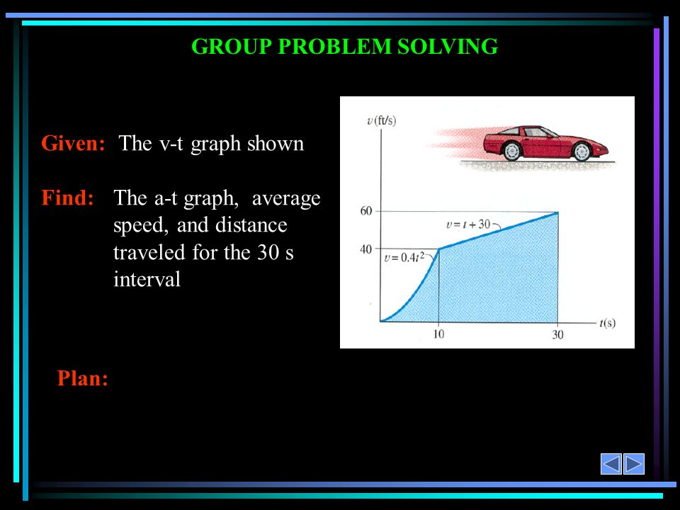 How To Solve Sequence Problems