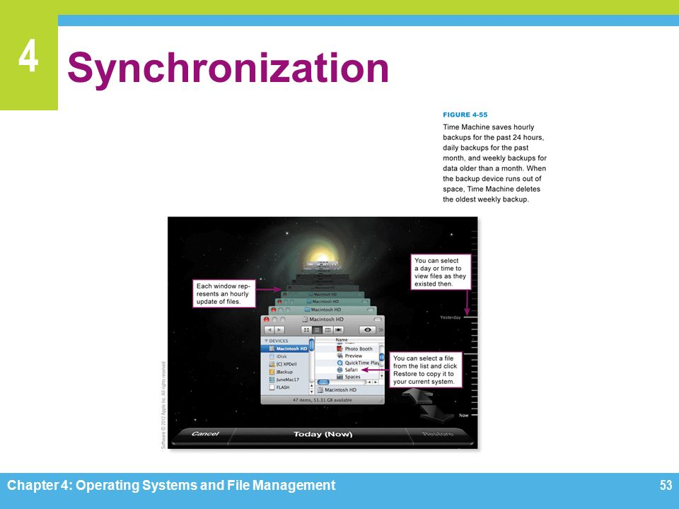 4 Synchronization Chapter 4: Operating Systems and File Management53