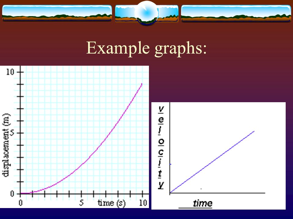Graphing acceleration  Distance-time graph for constant acceleration always a CURVE.