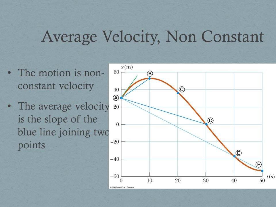 Average Velocity, Non Constant The motion is non- constant velocity The average velocity is the slope of the blue line joining two points