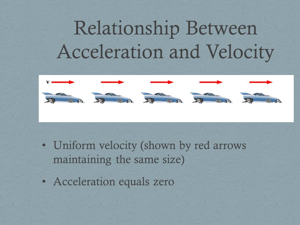 Relationship Between Acceleration and Velocity Uniform velocity (shown by red arrows maintaining the same size) Acceleration equals zero