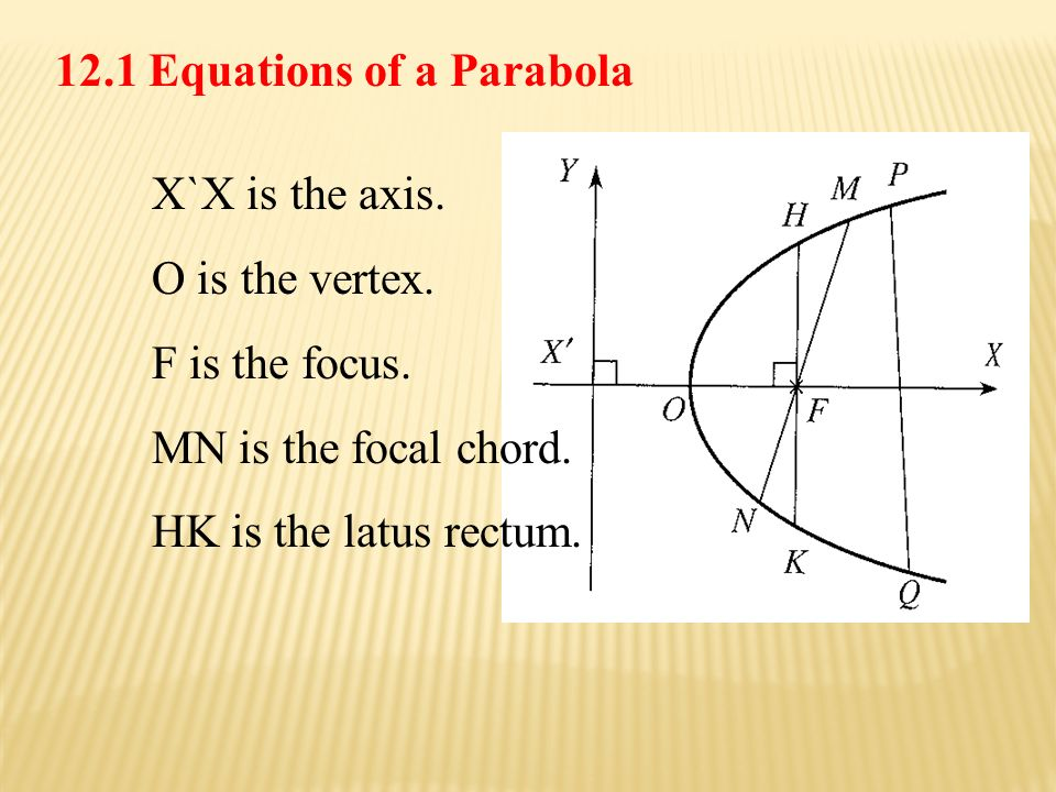 12.1 Equations of a Parabola X`X is the axis. O is the vertex.