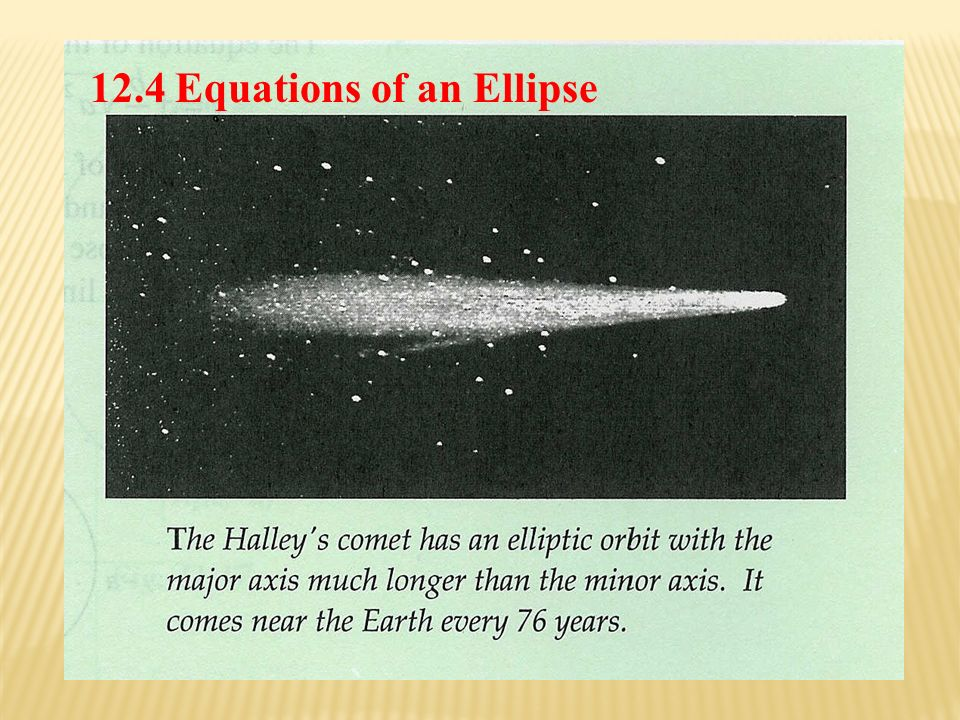 12.4 Equations of an Ellipse