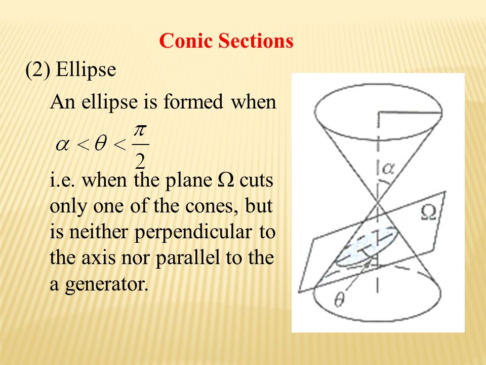 Conic Sections (2) Ellipse An ellipse is formed when i.e.