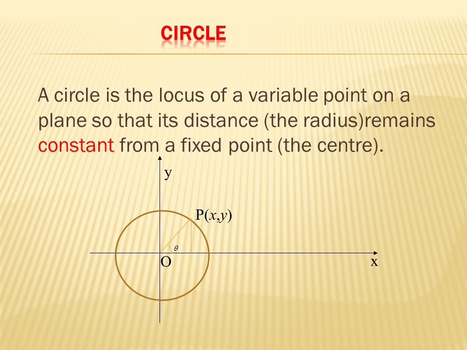 A circle is the locus of a variable point on a plane so that its distance (the radius)remains constant from a fixed point (the centre).