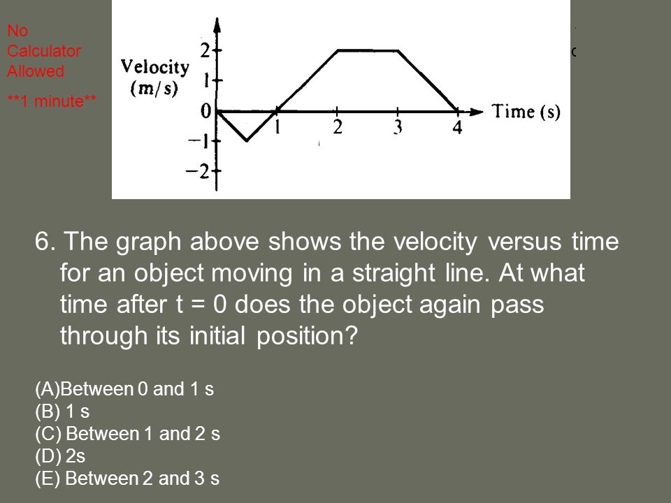 6. The graph above shows the velocity versus time for an object moving in a straight line.
