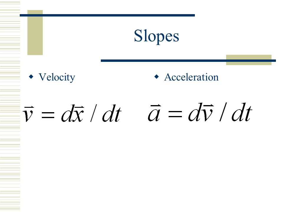 Slopes  Velocity  Acceleration