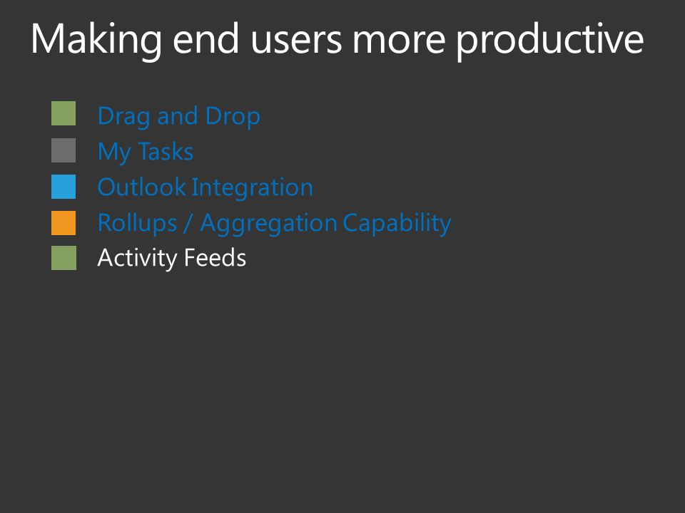 Drag and Drop My Tasks Outlook Integration Rollups / Aggregation Capability Activity Feeds
