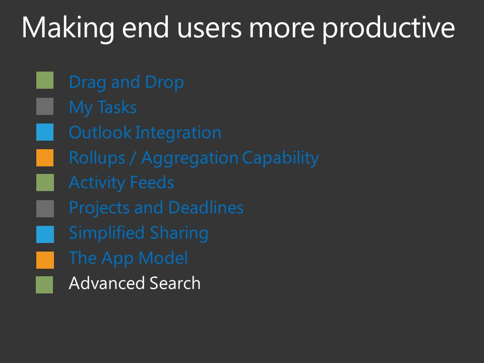 Drag and Drop My Tasks Outlook Integration Rollups / Aggregation Capability Activity Feeds Projects and Deadlines Simplified Sharing The App Model Advanced Search